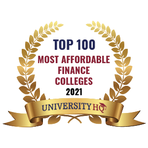 Most Affordable Finance
